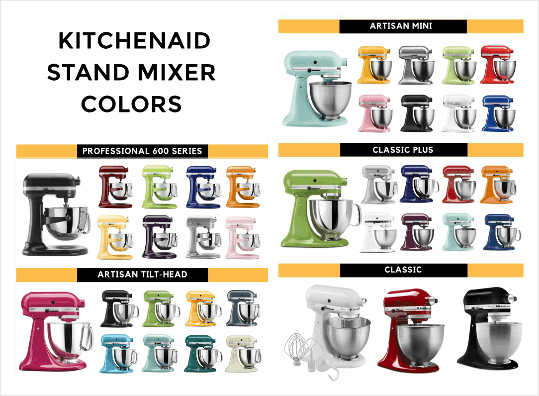 Stand Mixer Color