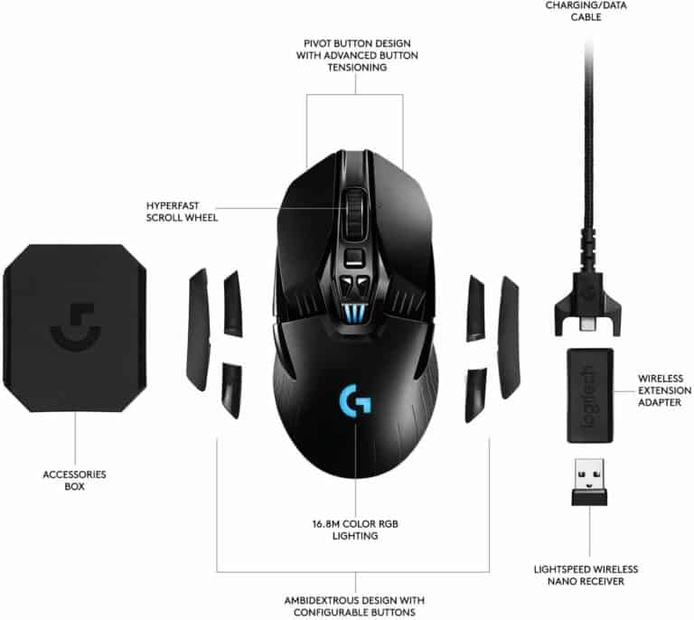 Gaming Mouse Review Logitech G903 LIGHTSPEED Gaming Mouse