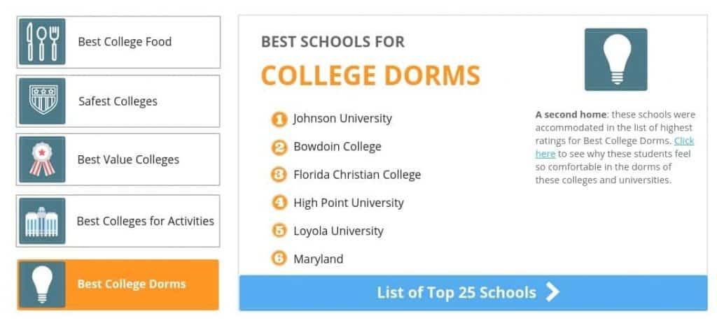 College Rankings-1