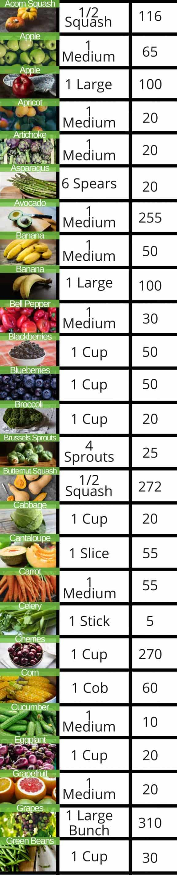 How Much Should You Pay for a Juicer
