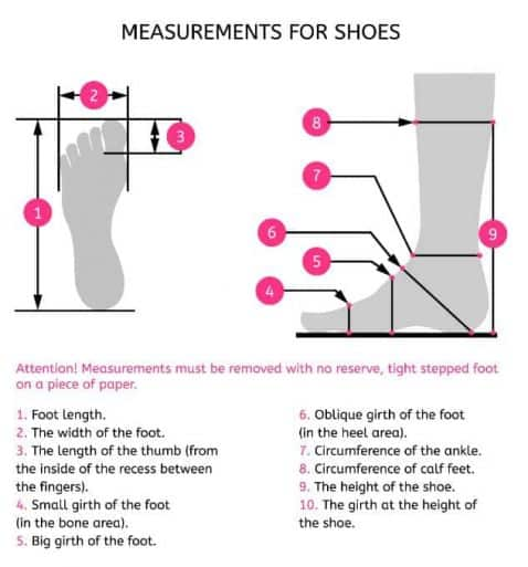 How to Check the Fit of a Slipper