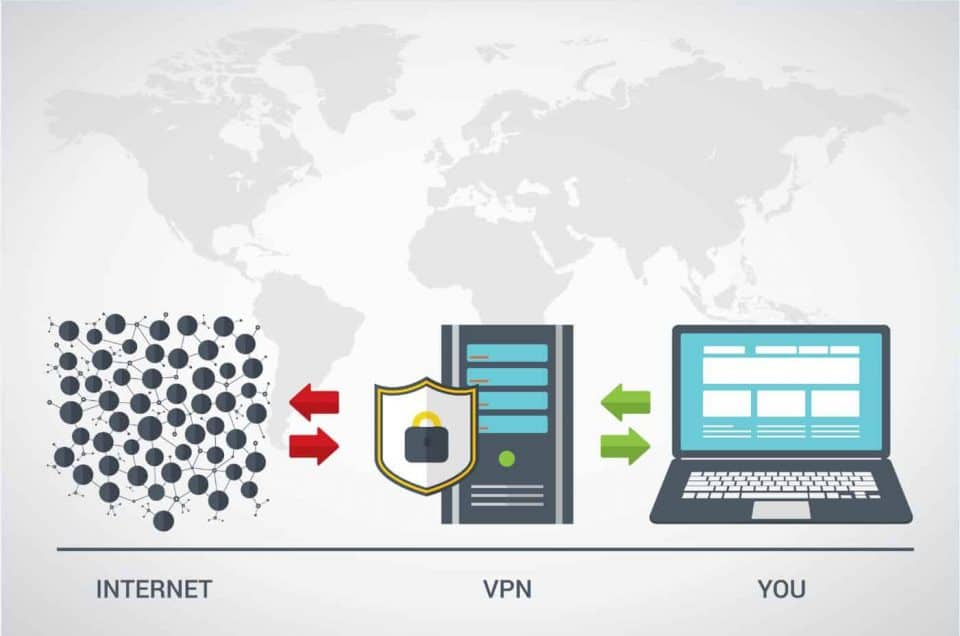 How to Choose a VPN and What to Look For