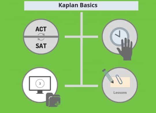 Kaplan Test Prep - WITHOUT TEXT