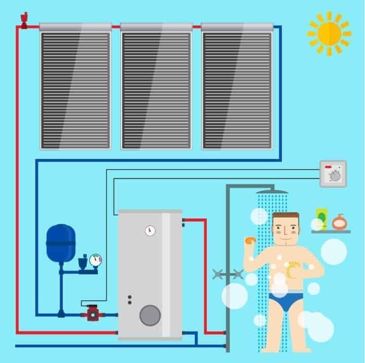 Water Pressure vs. Water Temperature